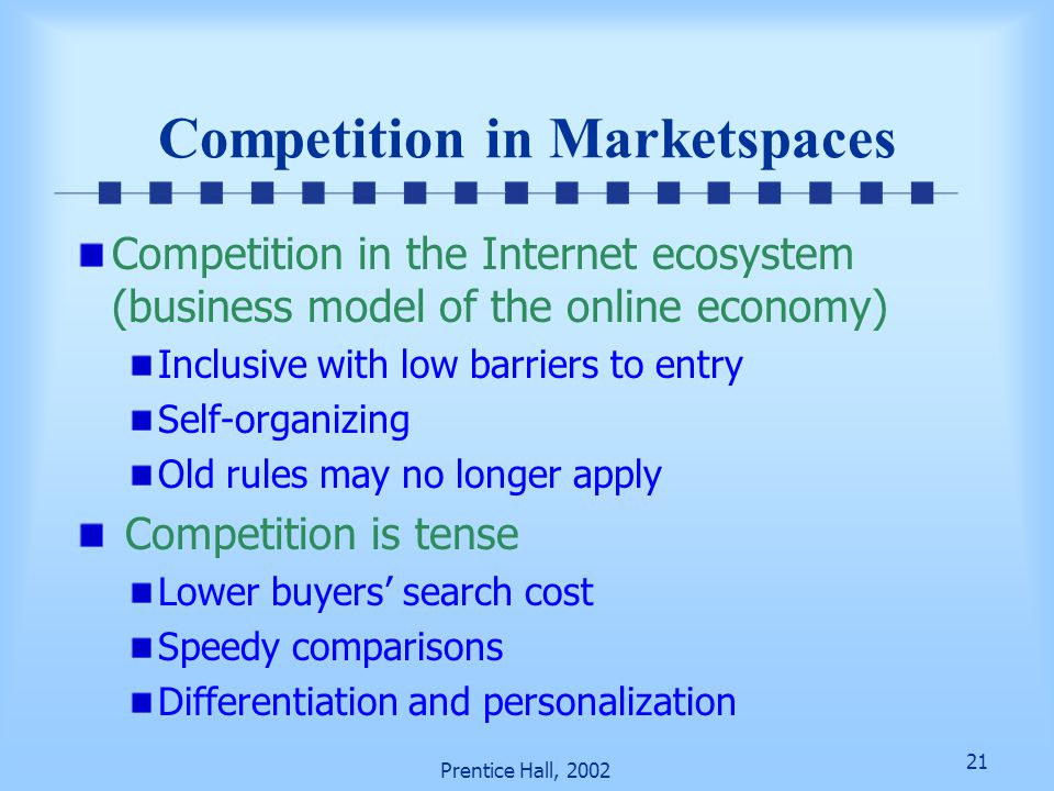 Competition in Marketspaces