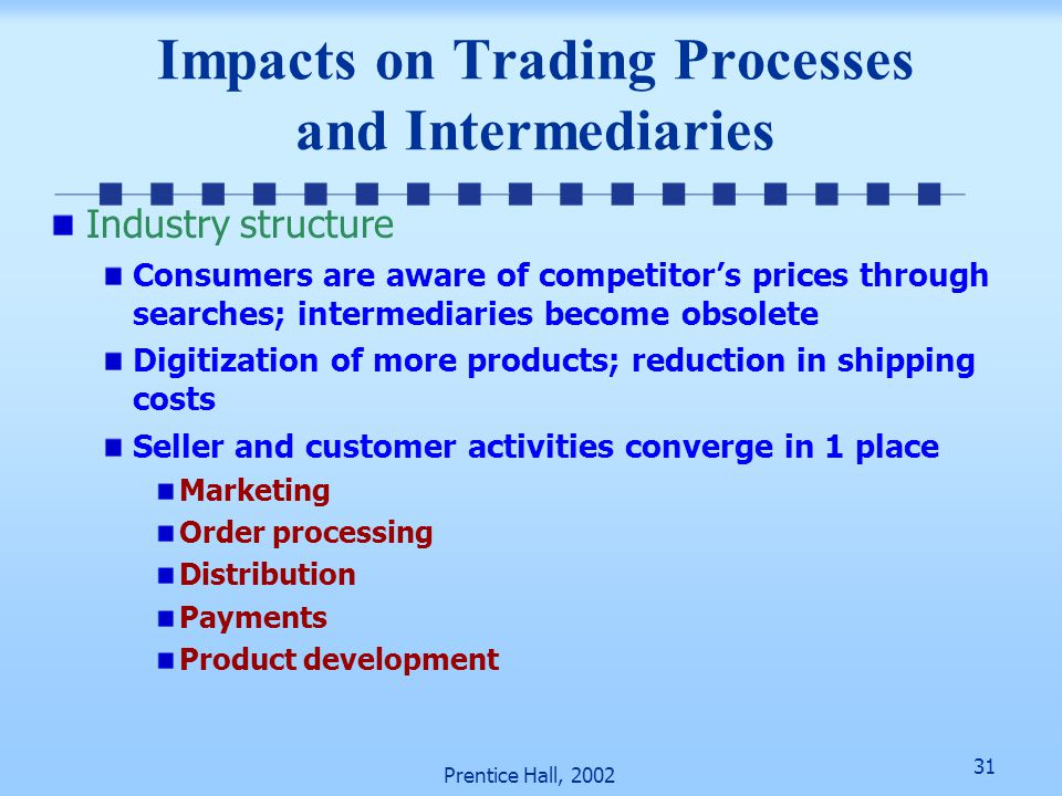 Impacts on Trading Processes and Intermediaries
