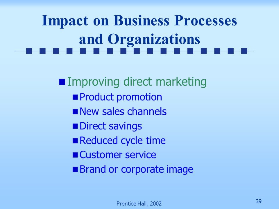 Impact on Business Processes and Organizations