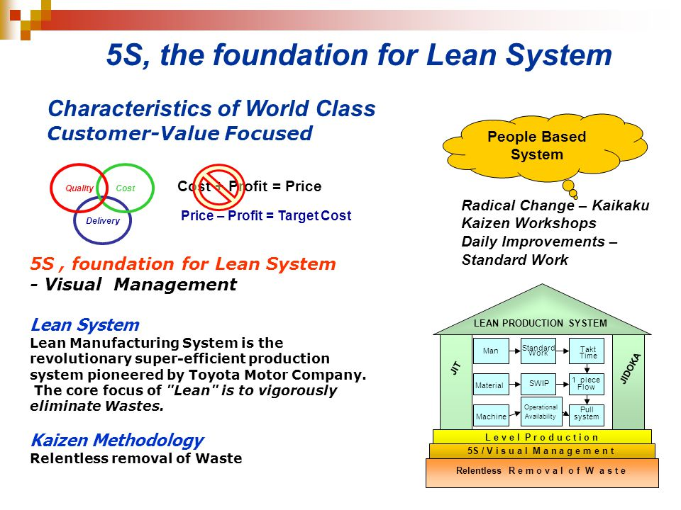 5S, the foundation for Lean System