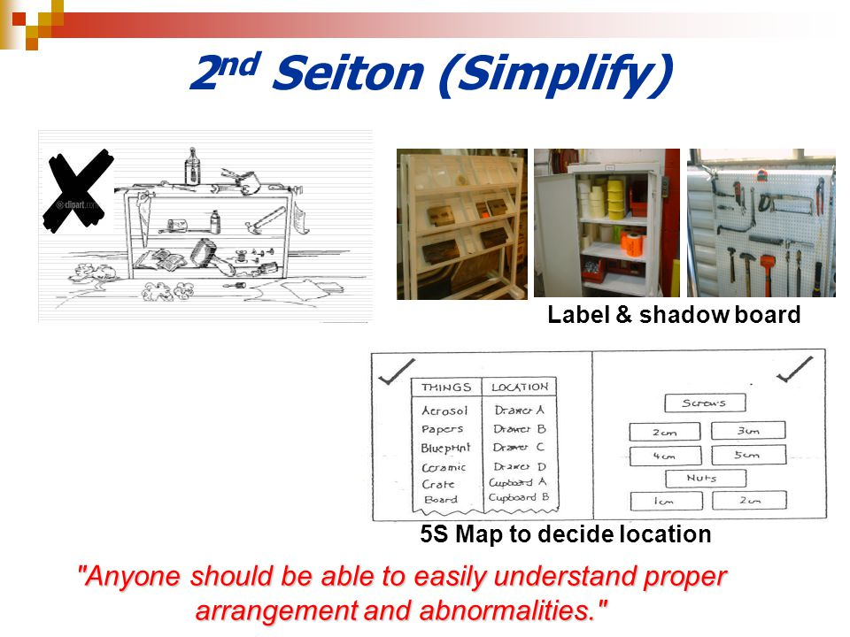 2nd Seiton (Simplify) Label & shadow board. 5S Map to decide location.