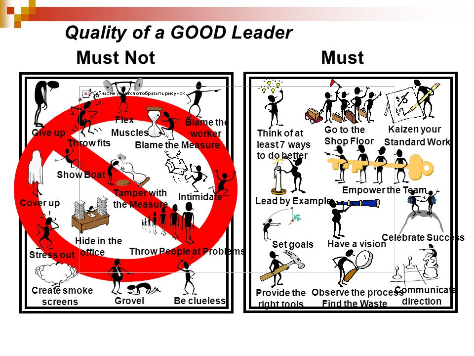 Quality of a GOOD Leader Must Not Must