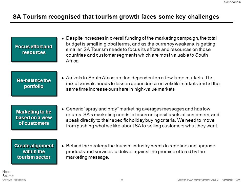 SA Tourism recognised that tourism growth faces some key challenges