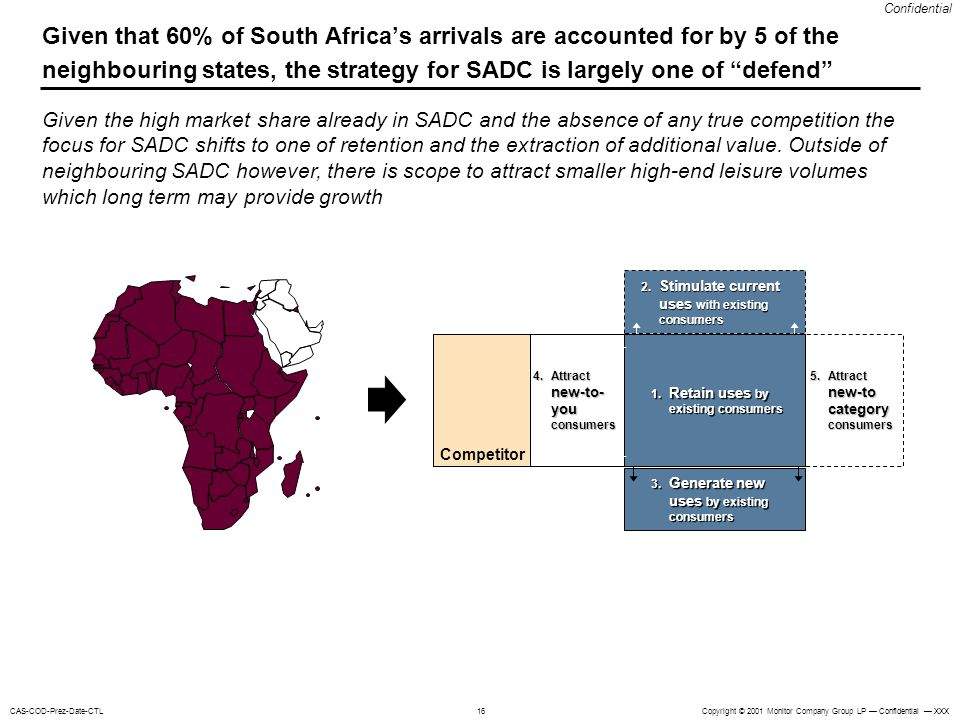 Given that 60% of South Africa's arrivals are accounted for by 5 of the neighbouring states, the strategy for SADC is largely one of defend