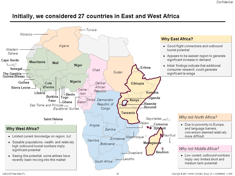 Initially, we considered 27 countries in East and West Africa