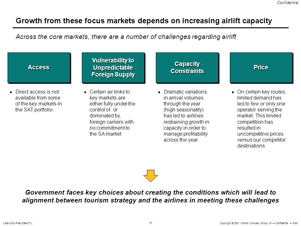Growth from these focus markets depends on increasing airlift capacity