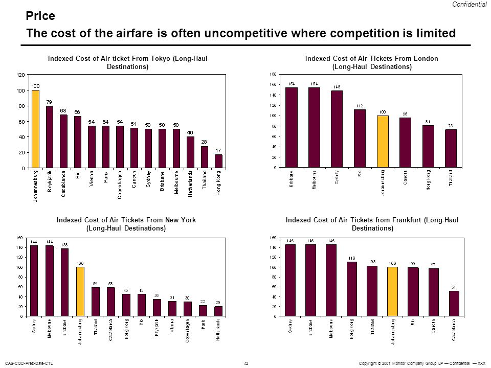Price The cost of the airfare is often uncompetitive where competition is limited