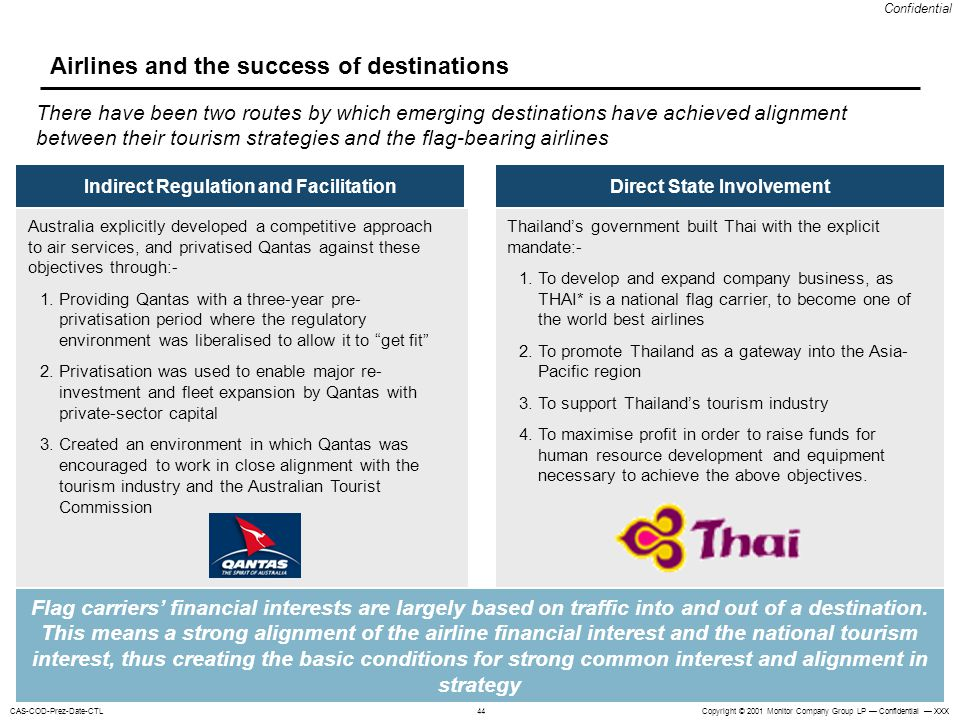 Airlines and the success of destinations