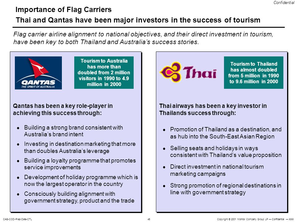 Importance of Flag Carriers Thai and Qantas have been major investors in the success of tourism