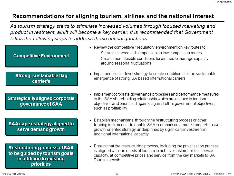 Recommendations for aligning tourism, airlines and the national interest