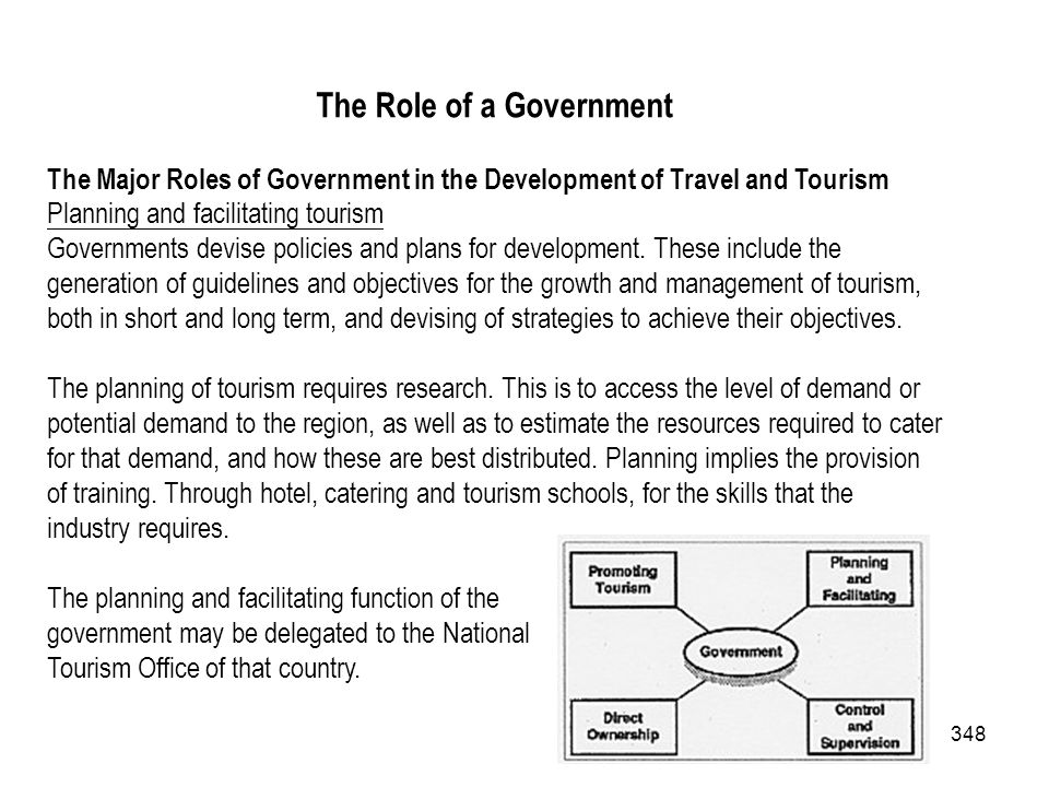 The Role of a Government