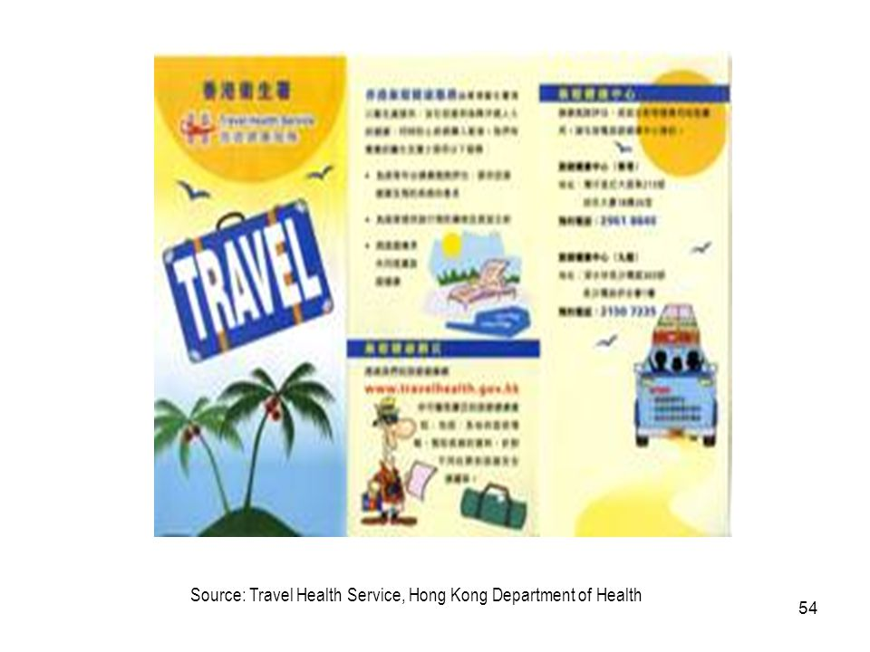Source: Travel Health Service, Hong Kong Department of Health