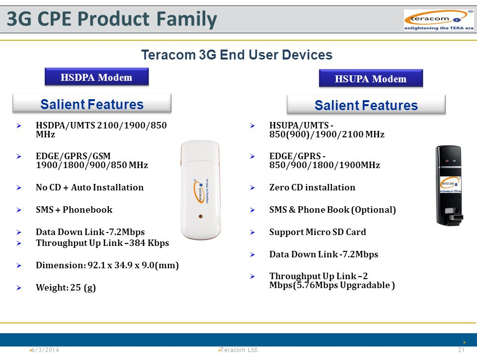 Teracom 3G End User Devices