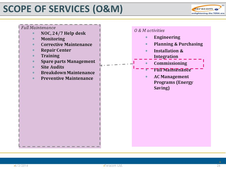 SCOPE OF SERVICES (O&M)