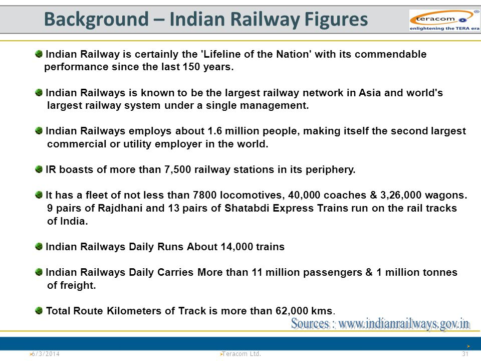 Background – Indian Railway Figures