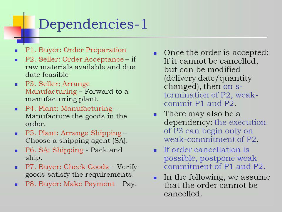 Dependencies-1 P1. Buyer: Order Preparation. P2. Seller: Order Acceptance – if raw materials available and due date feasible.
