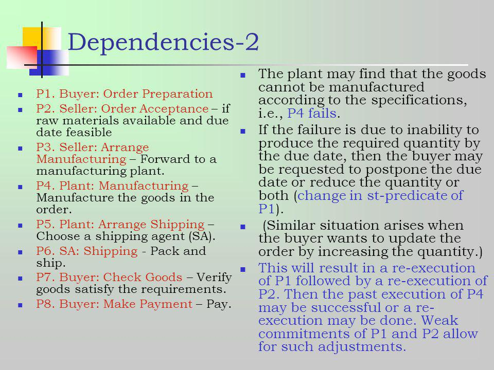 Dependencies-2 The plant may find that the goods cannot be manufactured according to the specifications, i.e., P4 fails.