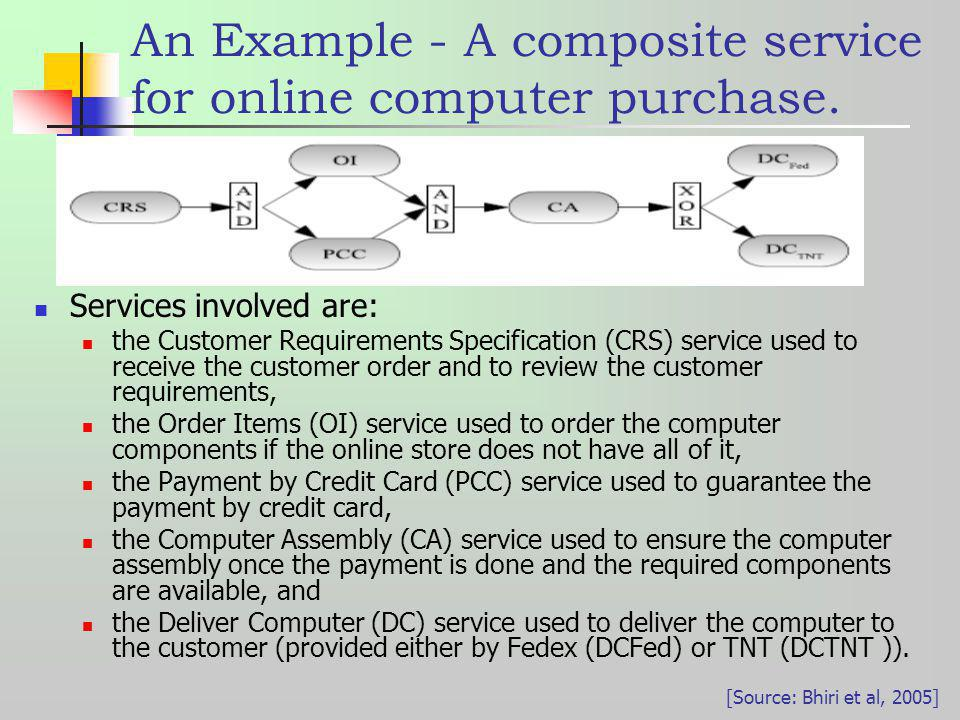An Example - A composite service for online computer purchase.