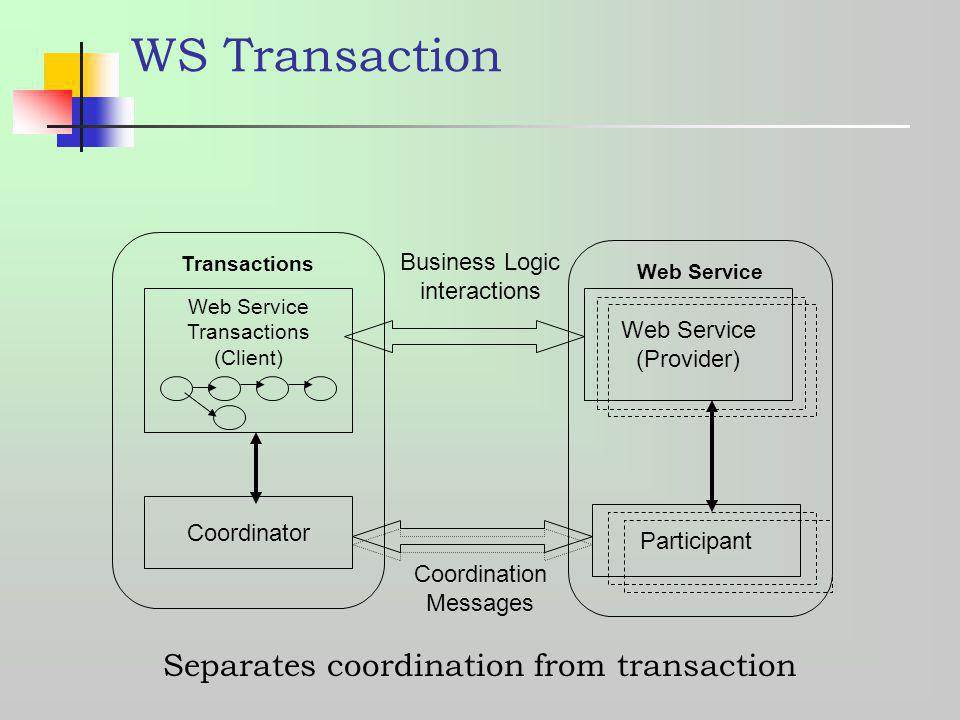 WS Transaction Separates coordination from transaction