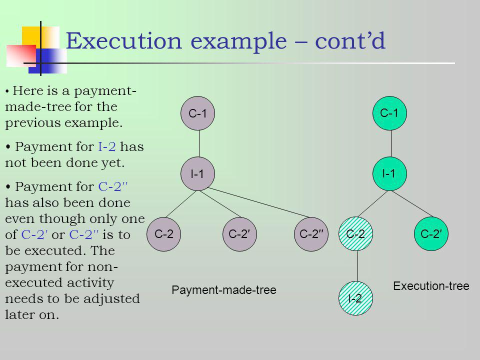 Execution example – cont'd