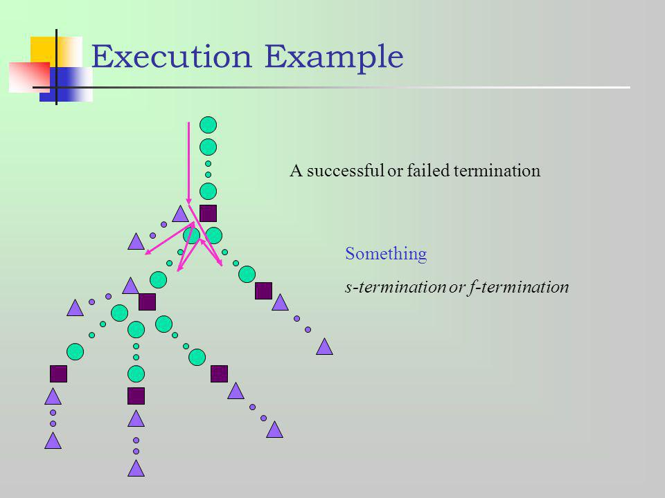 Execution Example A successful or failed termination Something