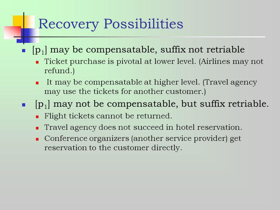 Recovery Possibilities