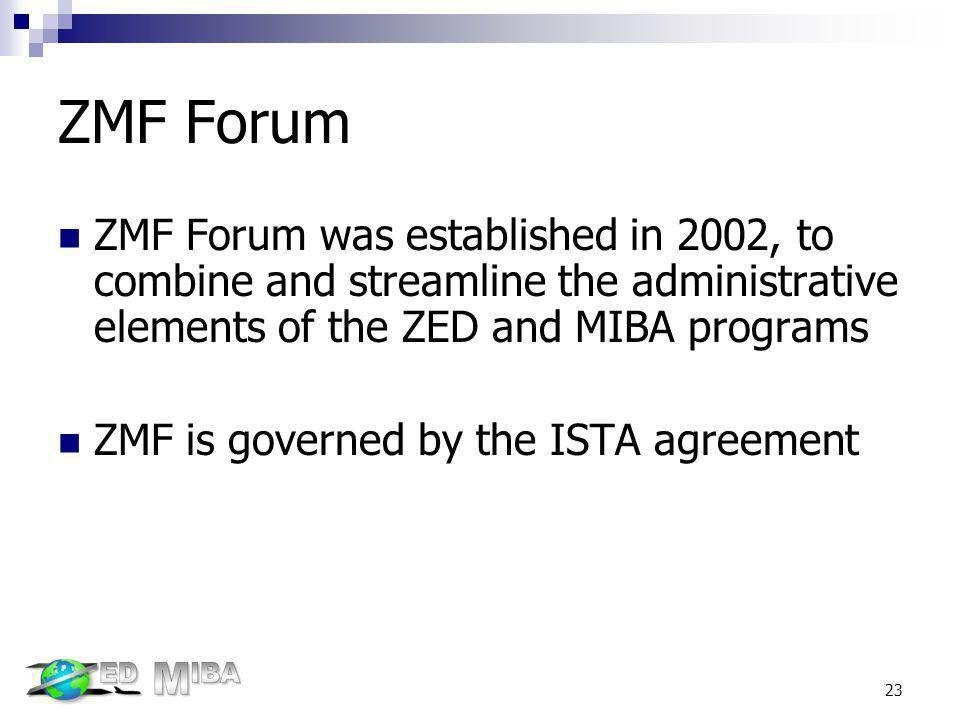 ZMF Forum ZMF Forum was established in 2002, to combine and streamline the administrative elements of the ZED and MIBA programs.