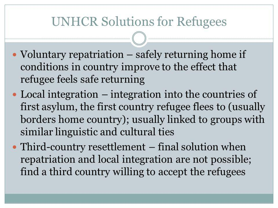 UNHCR Solutions for Refugees