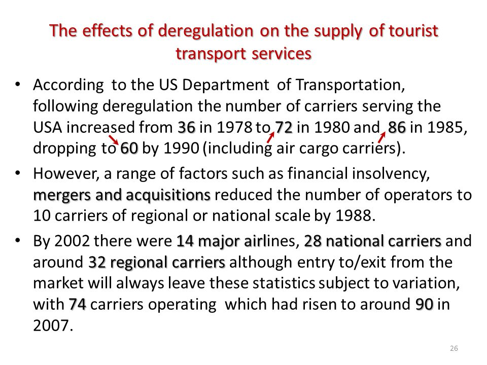 The effects of deregulation on the supply of tourist transport services