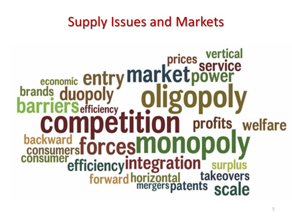 Supply Issues and Markets