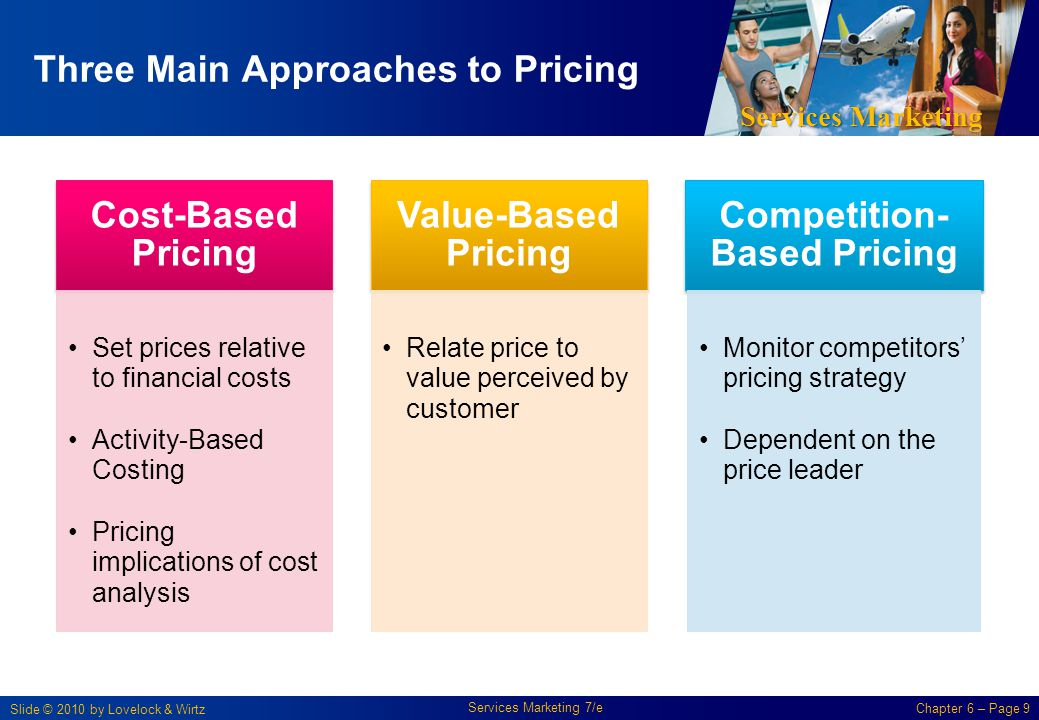Three Main Approaches to Pricing