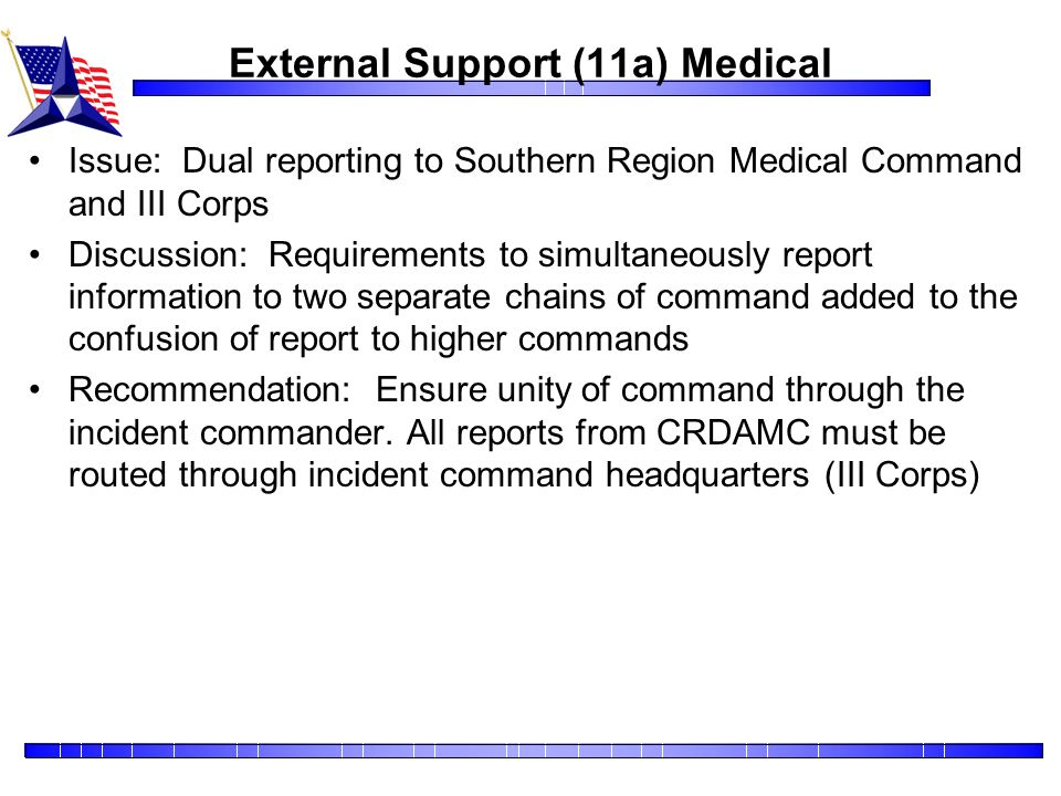 External Support (11a) Medical