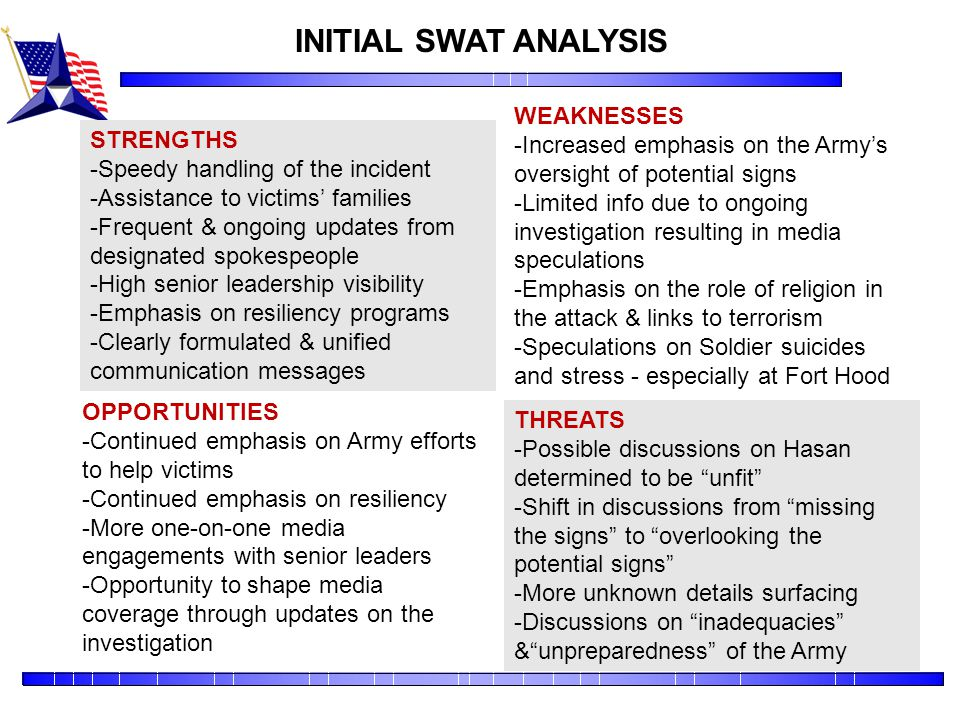 INITIAL SWAT ANALYSIS WEAKNESSES