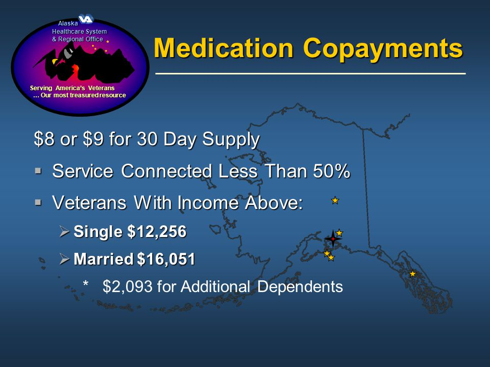 Medication Copayments