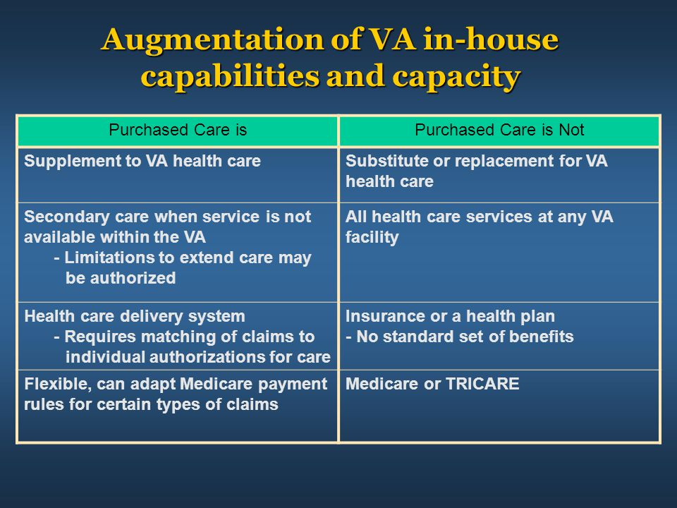 Augmentation of VA in-house capabilities and capacity