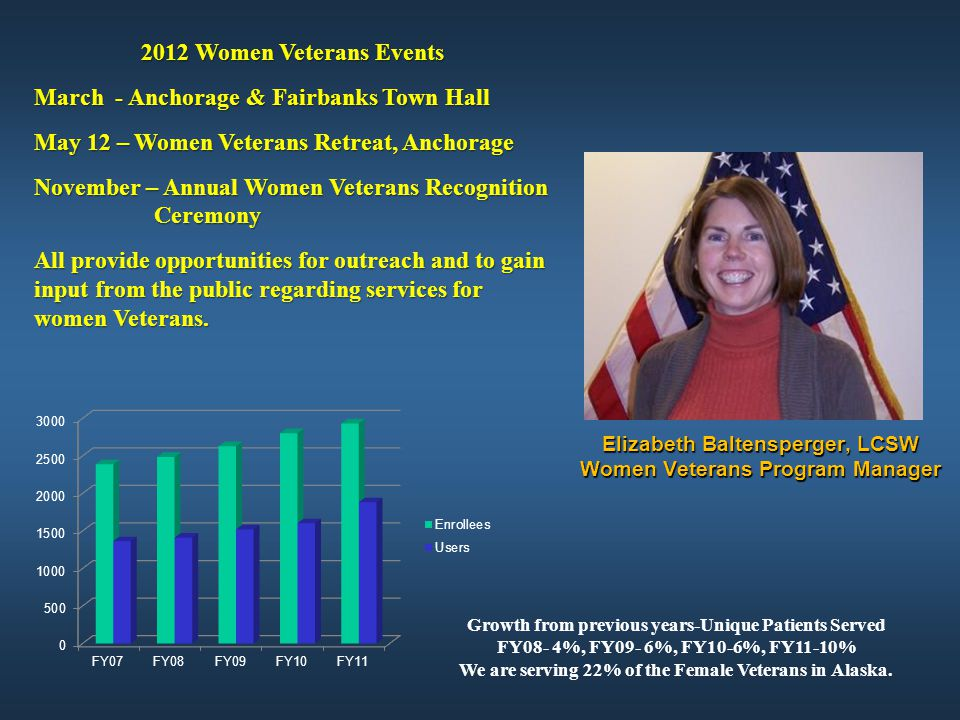 Elizabeth Baltensperger, LCSW Women Veterans Program Manager