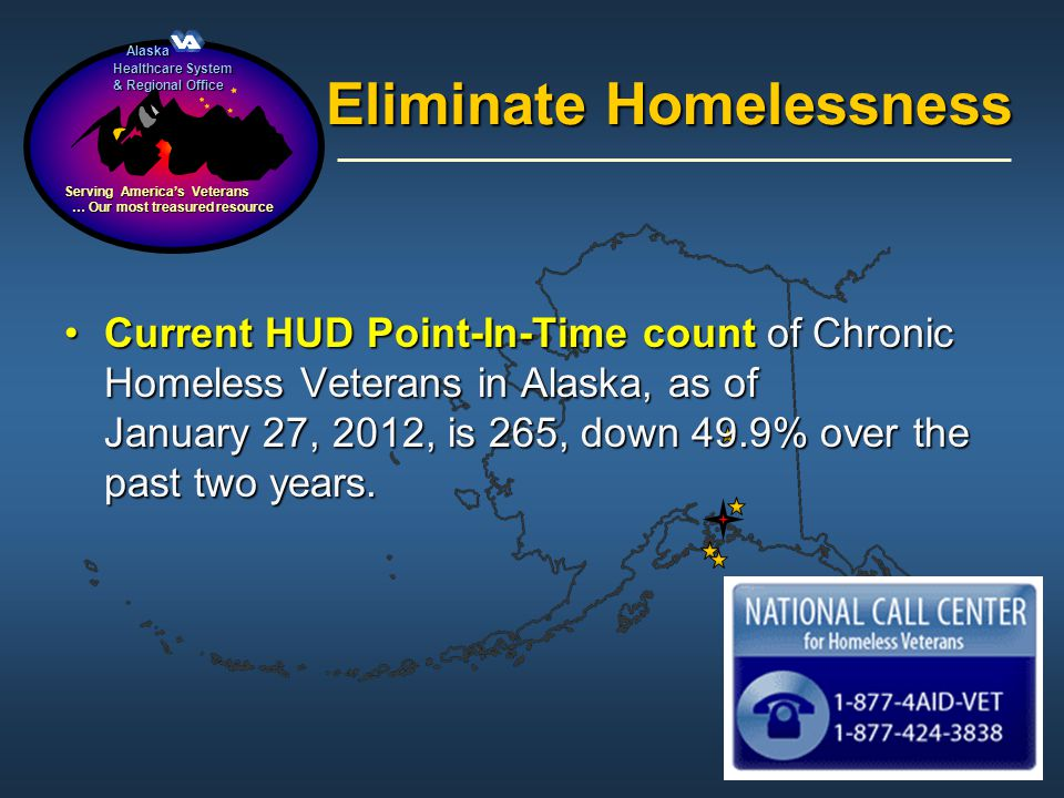 Eliminate Homelessness