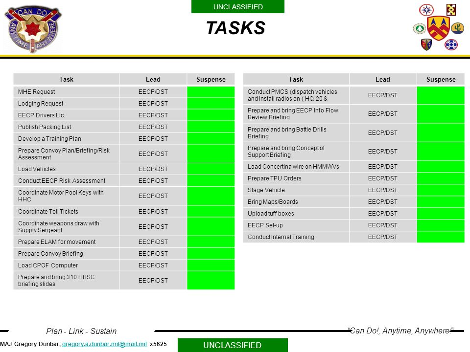 TASKS Red is required information from section Task Lead Suspense Task