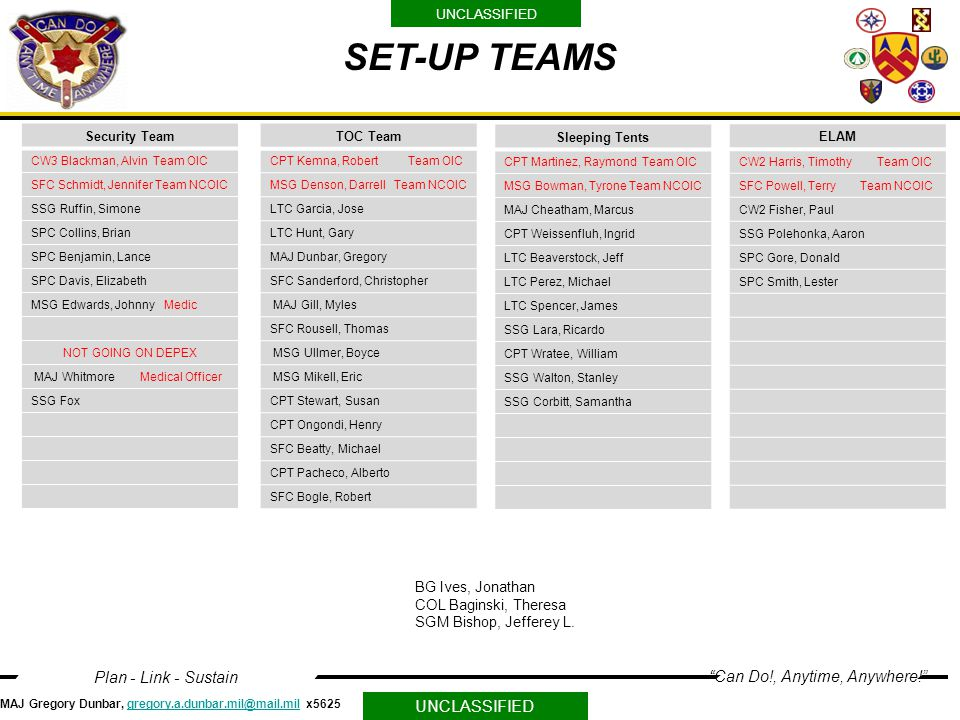 SET-UP TEAMS Red is required information from section