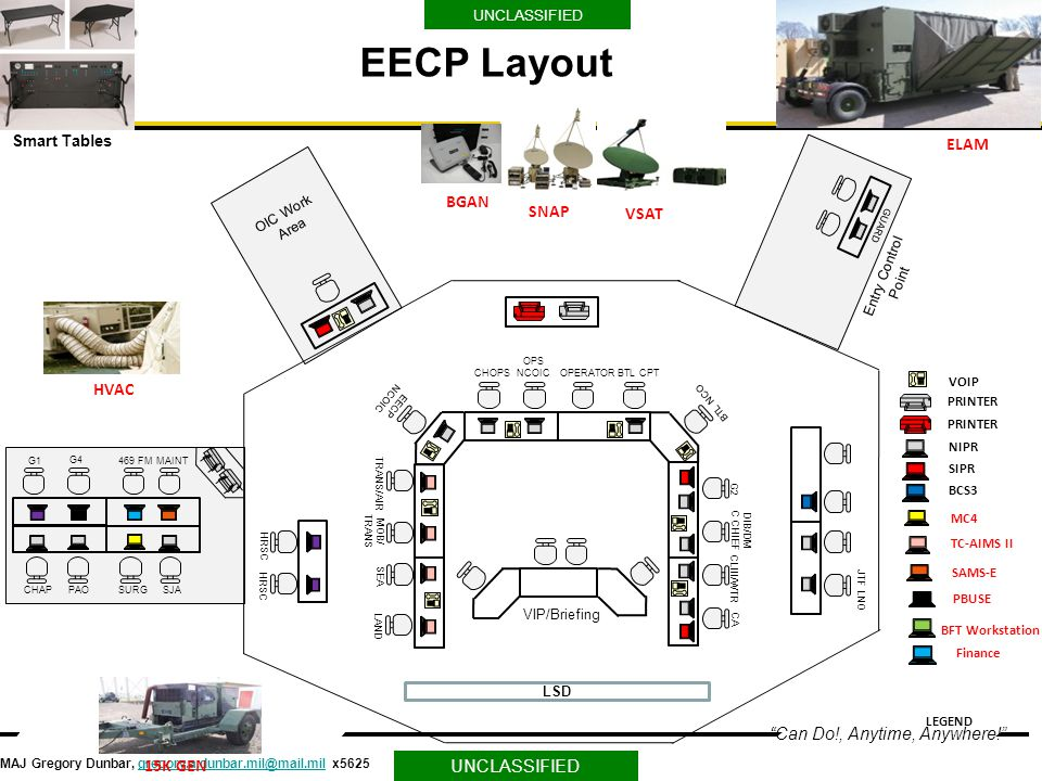 EECP Layout ELAM BGAN SNAP VSAT HVAC 15K GEN Smart Tables