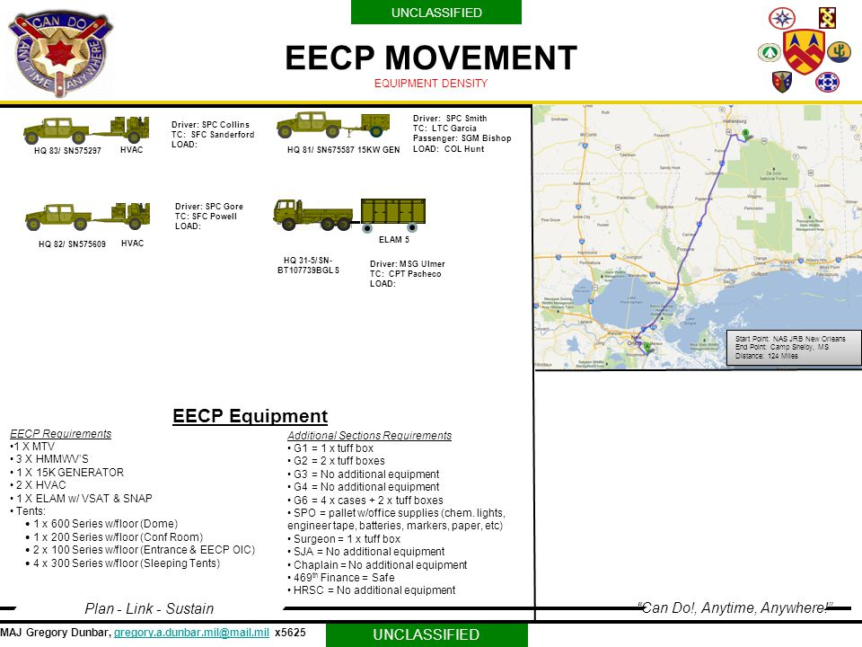 EECP MOVEMENT EECP Equipment -Vehicle Dispatch