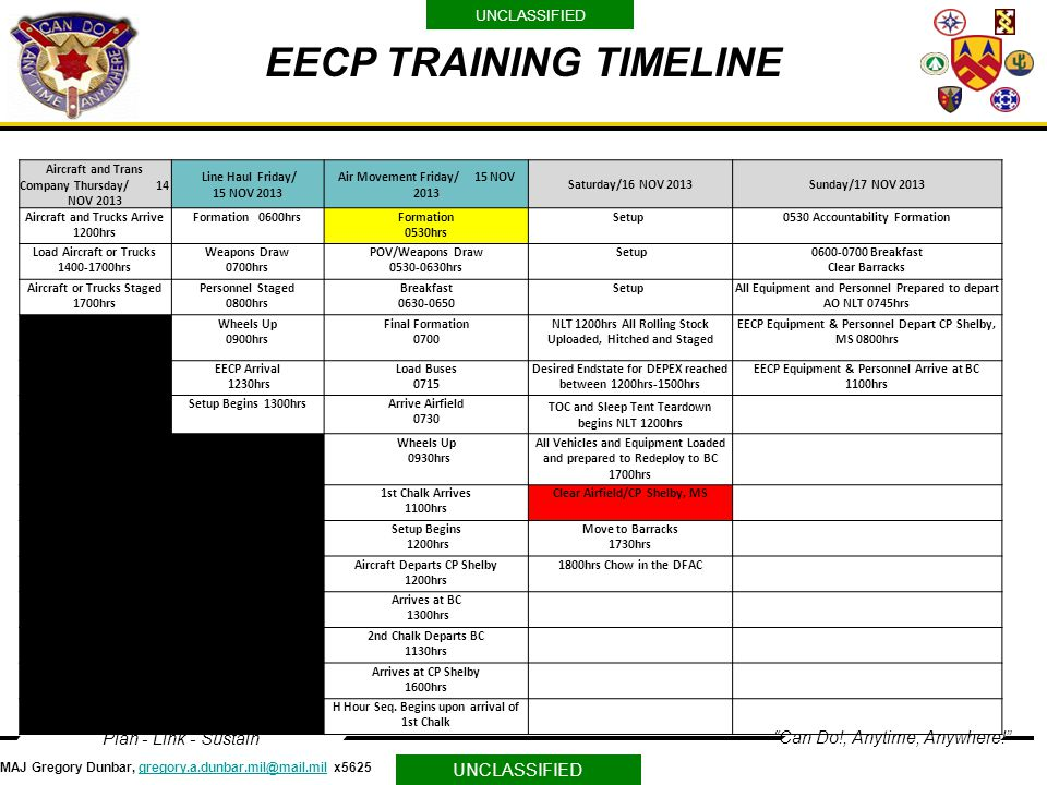 EECP TRAINING TIMELINE