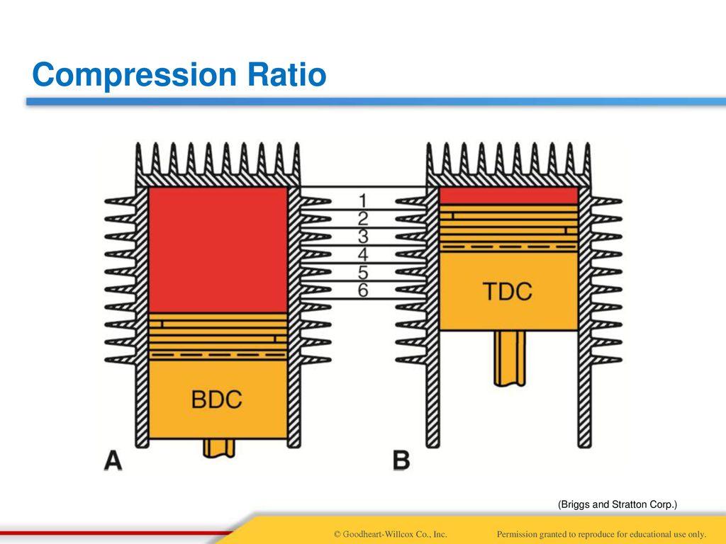 7 Measuring Engine Performance  7 Measuring Engine Performance