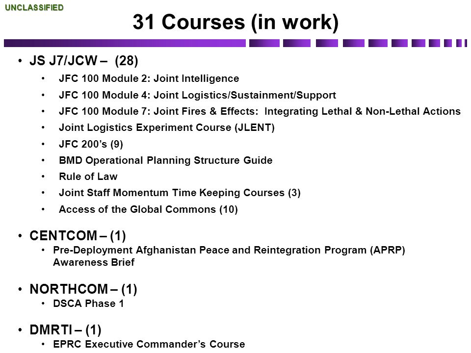 31 Courses (in work) JS J7/JCW – (28) CENTCOM – (1) NORTHCOM – (1)