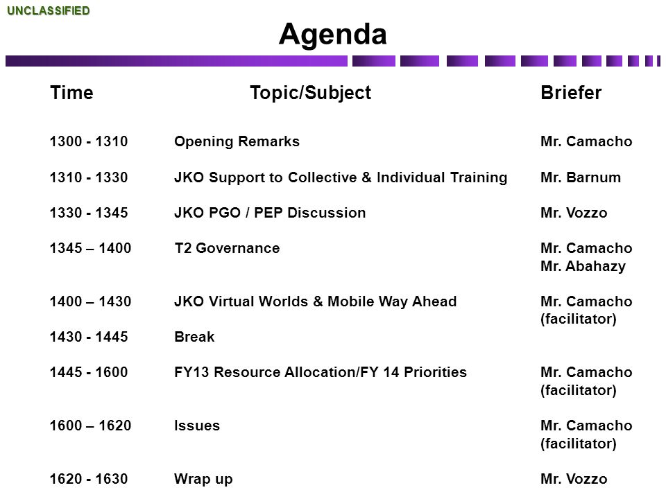 Agenda Time Topic/Subject Briefer