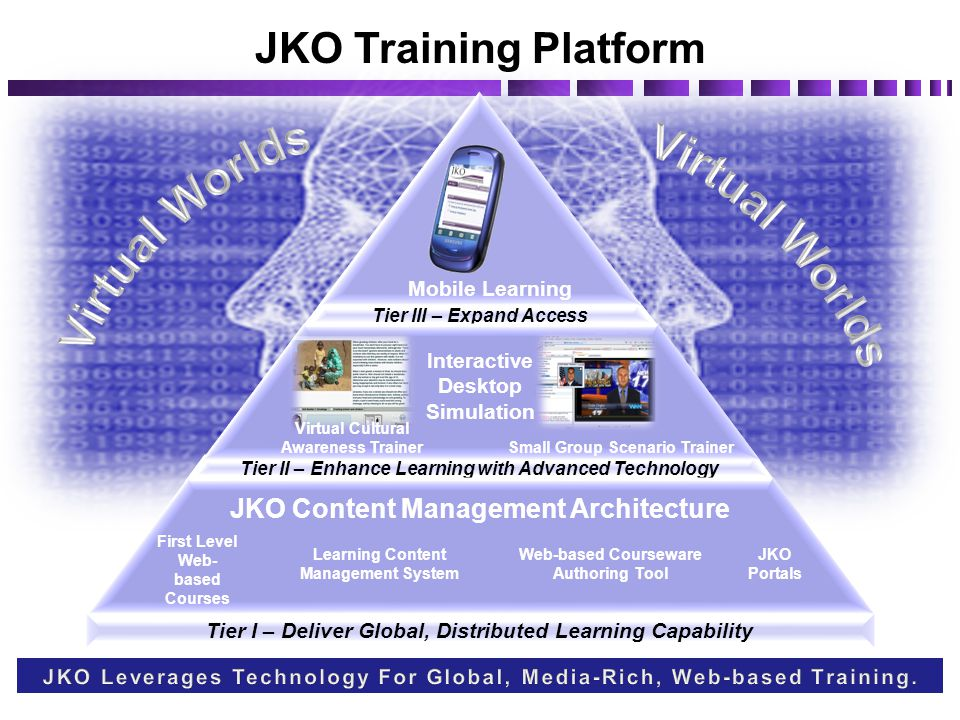 Joint Knowledge Online - ppt download
