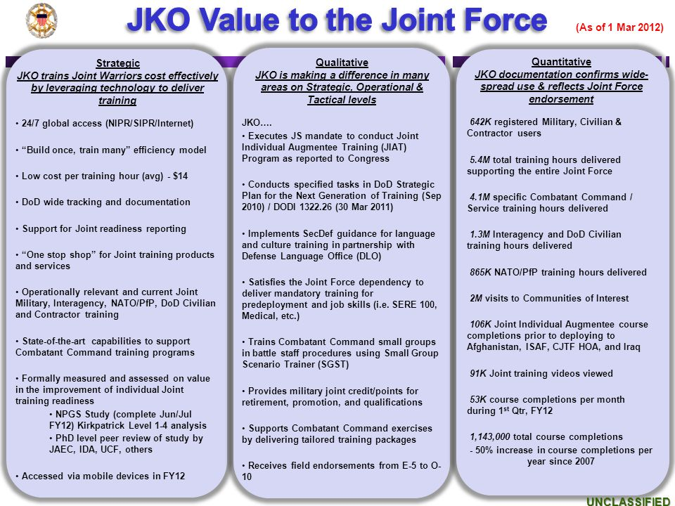 JKO Value to the Joint Force