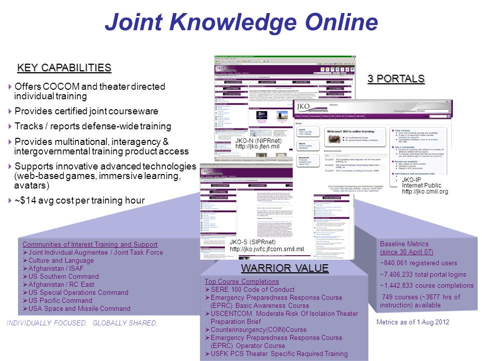 Joint Knowledge Online