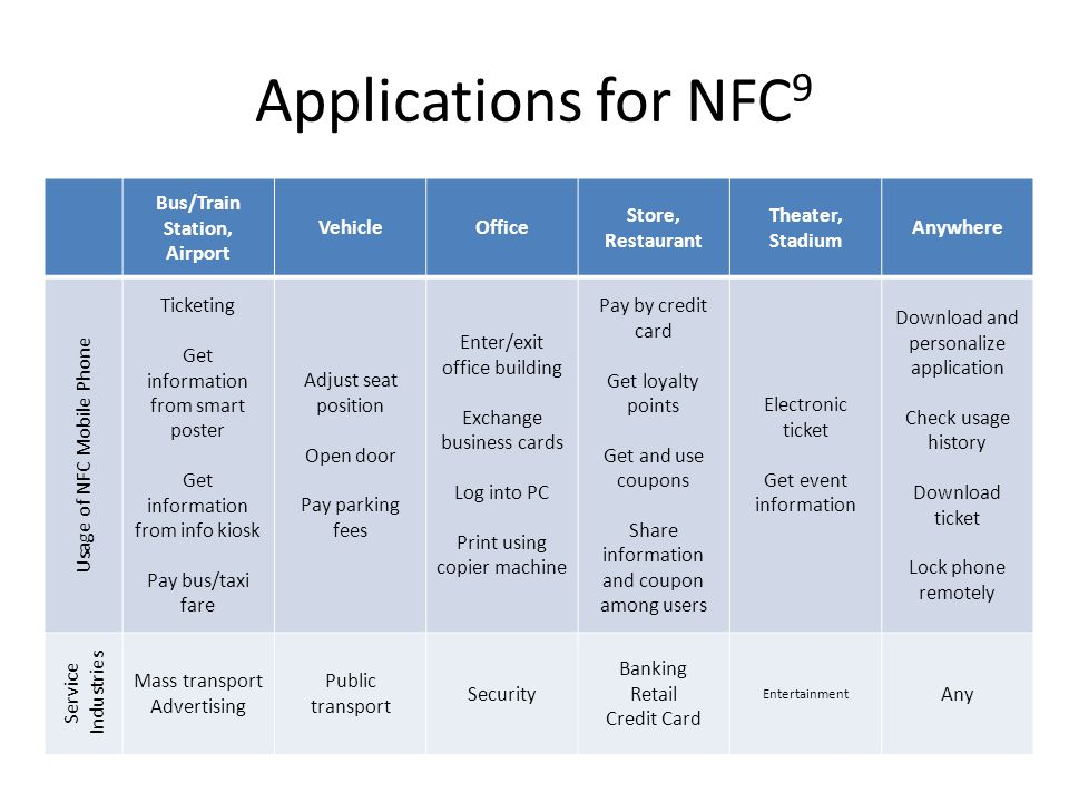 how to send file using nfc samsung
