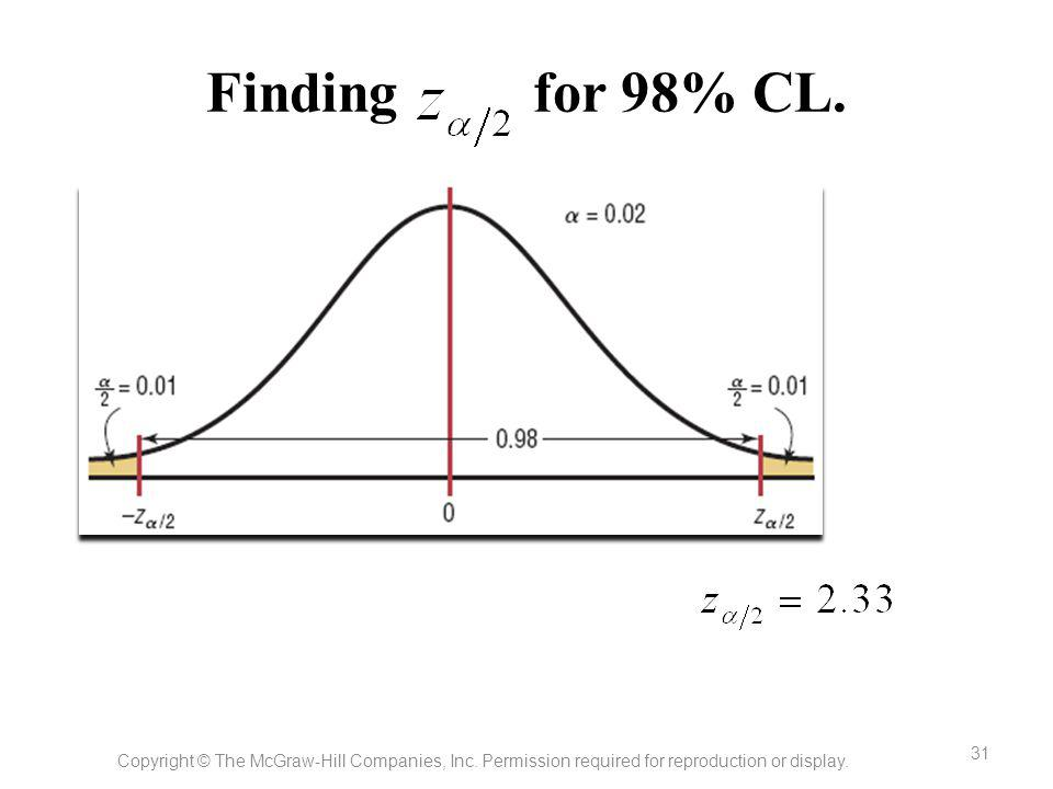 Finding for 98% CL. Copyright © The McGraw-Hill Companies, Inc.